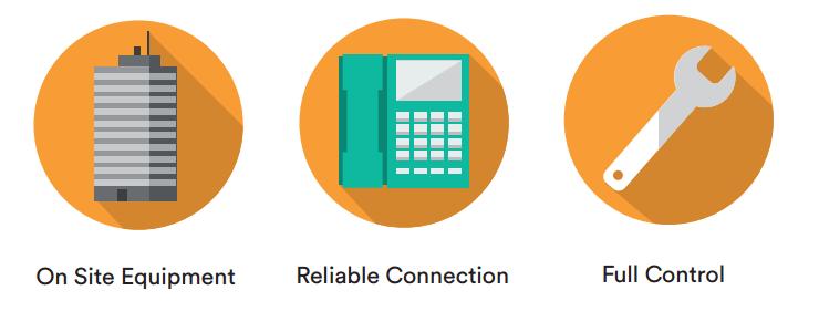 Graphics showing three benefits of PBX