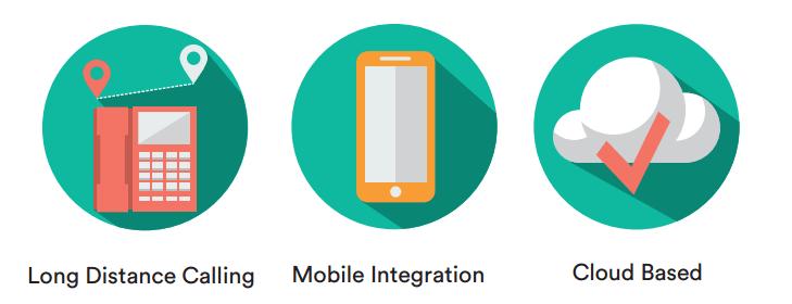 Graphic showing three benefits of IP PBX