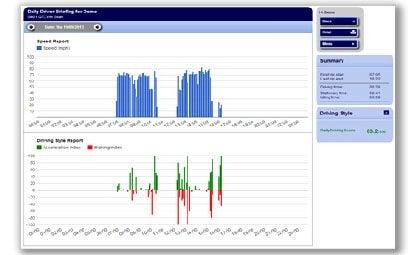 Quartix InfoPoint vehicle tracking