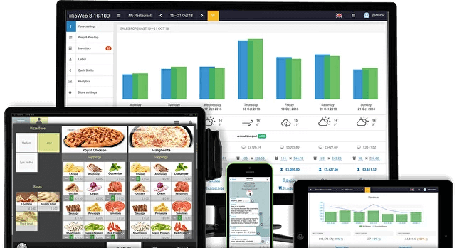 iiko EPOS system on multiple devices