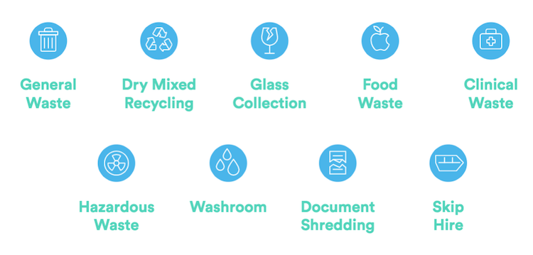 Icons showing which types of waste CheaperWaste collects