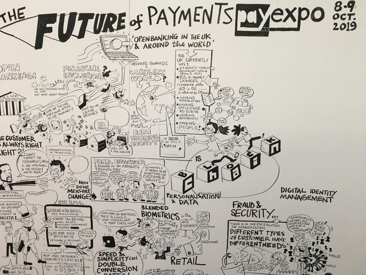 the future of payments Payexpo illustration