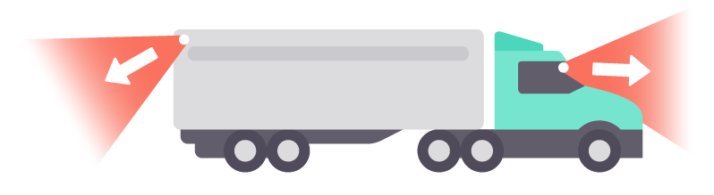 Lorry with front and rear view dash cam