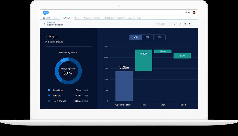 Einstein Analytics interface on a laptop