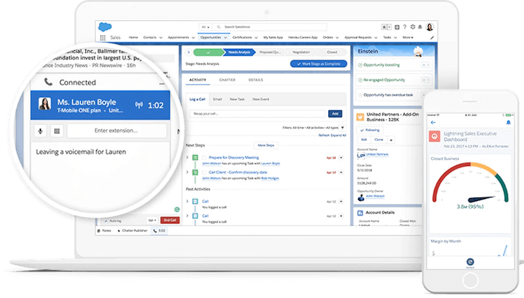 Salesforce CRM interface with enlarged contact column