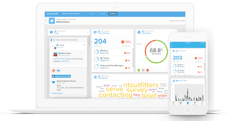 Salesforce social CRM strategy on devices