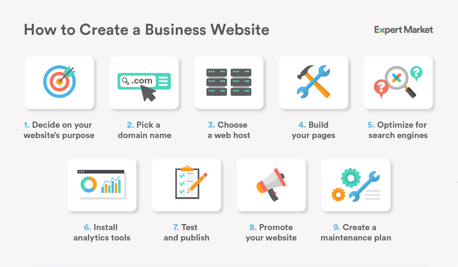 how to create a business website infographic