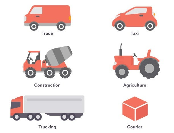 Graphic showing different industries