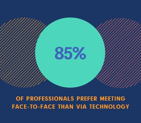 Graphic showing statistic about networking