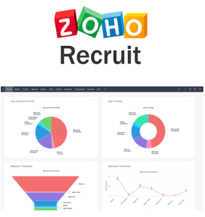 Zoho Recruit CRM logo and recruitment agency interface