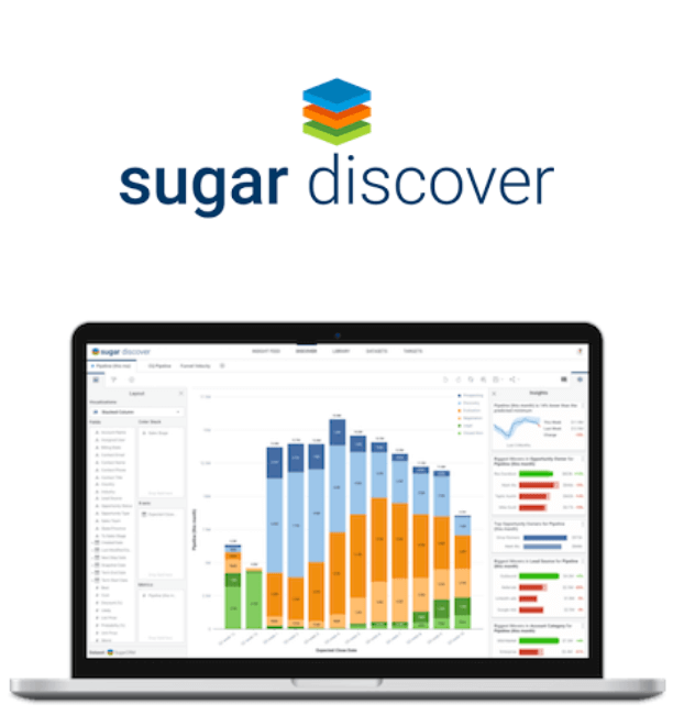 Sugar Discover logo and analytical CRM interface