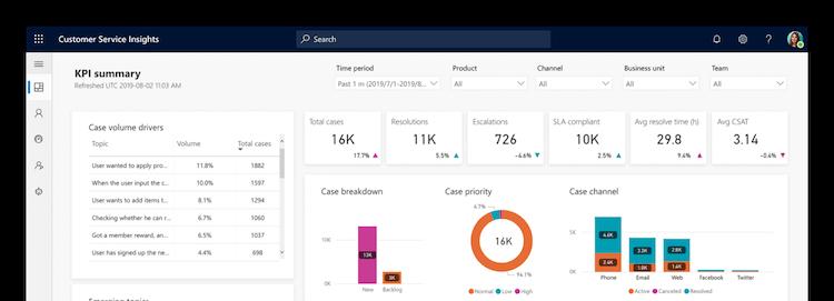 Microsoft Dynamics 365 CRM interface