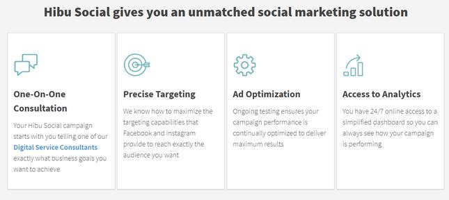 Hibu social media marketing icons